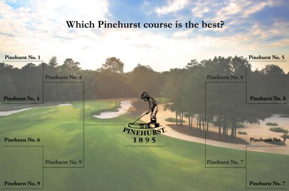 PinehurstBracket032614