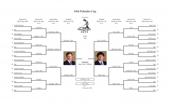 24thPalumboCupBracket