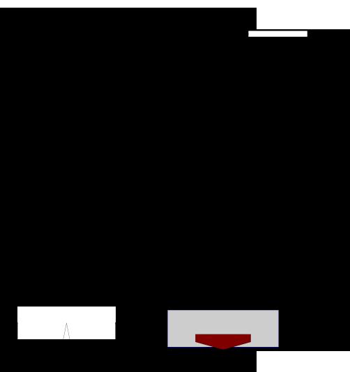 Floor Plan Illustration for Pinehurst Stevens Room