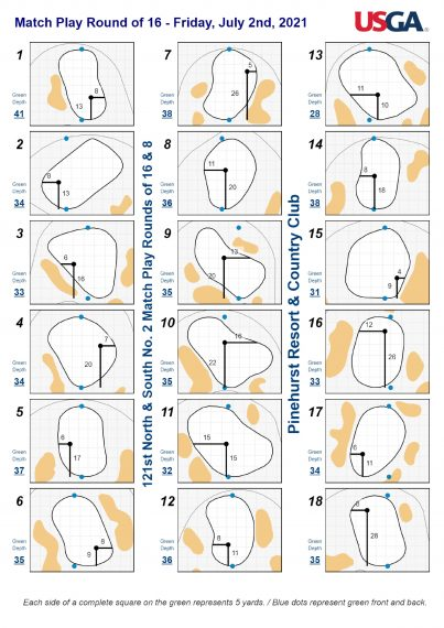 Round of 16 & 8 hole locations